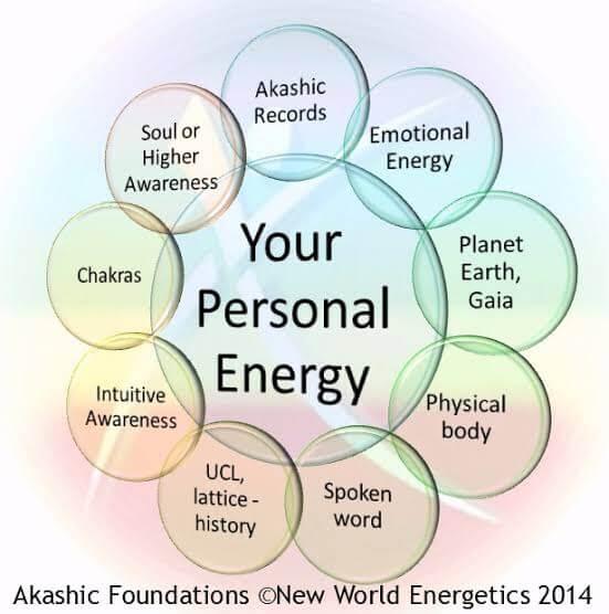 Akashic Healing